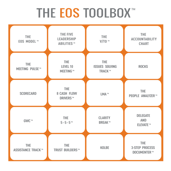 The EOS Toolbox™